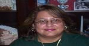 Chicapirata 53 years old I am from Bronx/New York State, Seeking Dating Friendship with Man